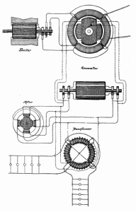 Nikola Tesla's AC Dynamo Electric Machine